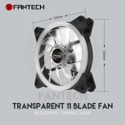 Fantech Turbine FC-123 и FC-124