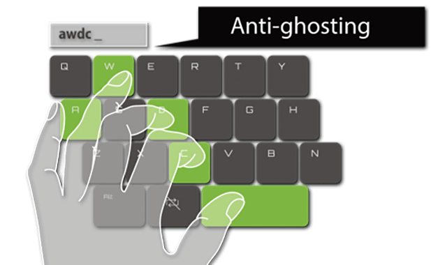 Noob vs Pro #4 — фантомные нажатия, NKRO и Anti-Ghosting
